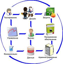 atributi-kachestva-analiticheskoy-informatsii
